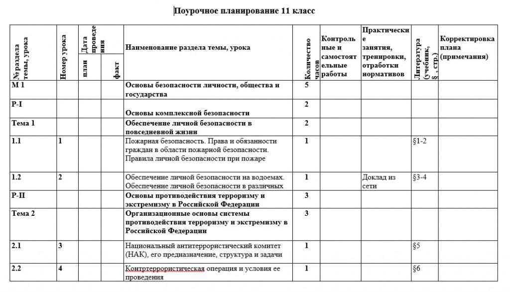 Рабочая программа по ОБЖ в 11 классе Смирнов (1час)
